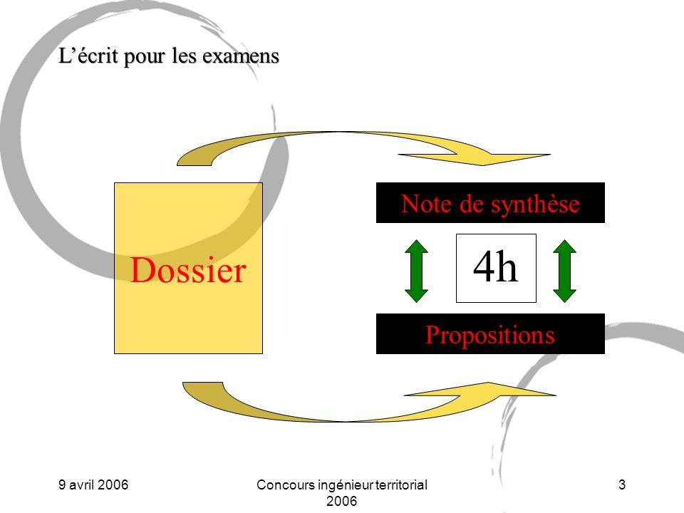 9 avril 2006Concours ingénieur territorial 2006 24 Parcours pédagogique 23 octobre Concours en temps réel et corrigé Dernières recommandations avant le combat