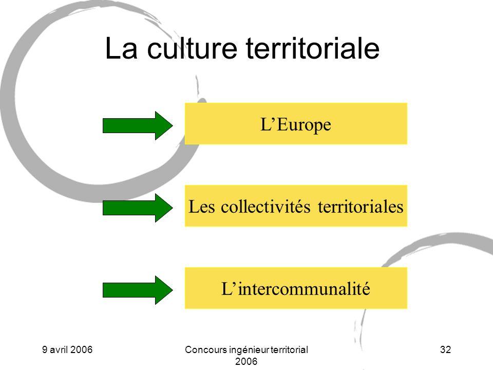 9 avril 2006Concours ingénieur territorial 2006 32 La culture territoriale LEurope Les collectivités territoriales Lintercommunalité