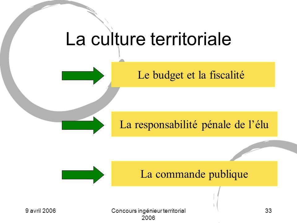 9 avril 2006Concours ingénieur territorial 2006 33 La culture territoriale Le budget et la fiscalité La responsabilité pénale de lélu La commande publique