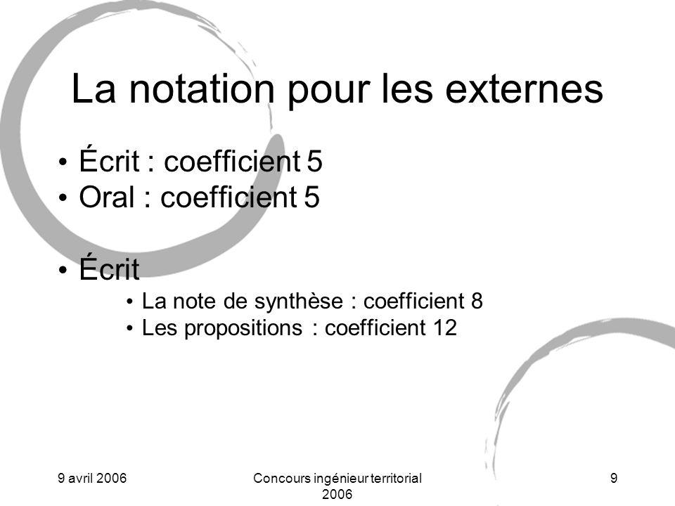9 avril 2006Concours ingénieur territorial 2006 9 La notation pour les externes Écrit : coefficient 5 Oral : coefficient 5 Écrit La note de synthèse : coefficient 8 Les propositions : coefficient 12