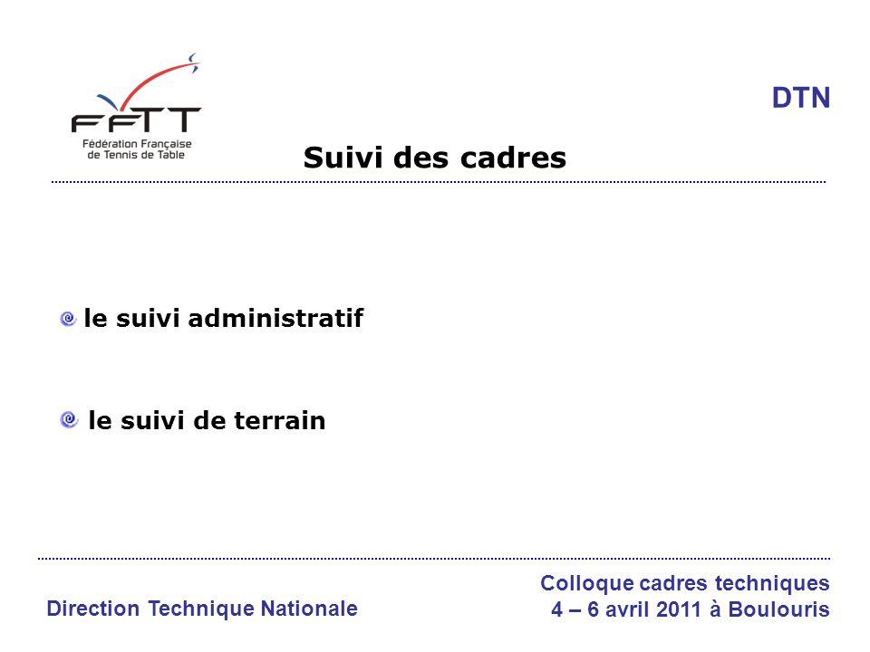 Le suivi administratif tableau de bord (CR/PAT/lettres de mission) suivi de carrière (notation/avancements/congés/CET) suivi de mission (déplacements) FPC DTN Direction Technique Nationale Colloque cadres techniques 4 – 6 avril 2011 à Boulouris