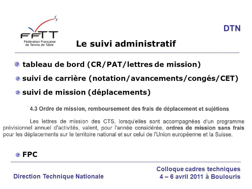 Le suivi administratif tableau de bord (CR/PAT/lettres de mission) suivi de carrière (notation/avancements/congés/CET) suivi de mission (déplacements)