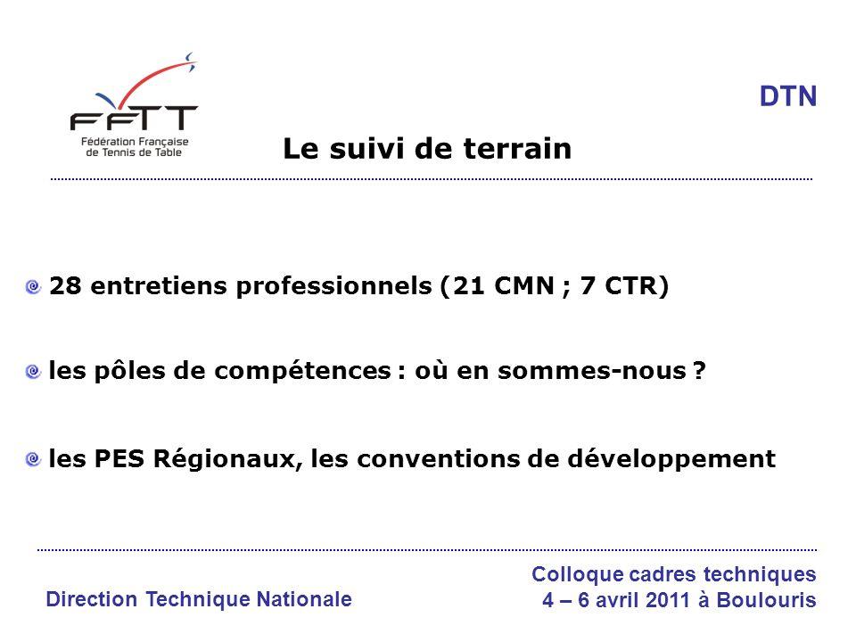 Le suivi de terrain 28 entretiens professionnels (21 CMN ; 7 CTR) les pôles de compétences : où en sommes-nous ? DTN Direction Technique Nationale Col