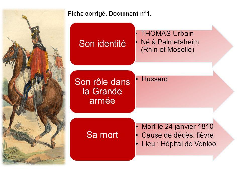 THOMAS Urbain Né à Palmetsheim (Rhin et Moselle) Son identité Hussard Son rôle dans la Grande armée Mort le 24 janvier 1810 Cause de décès: fièvre Lie