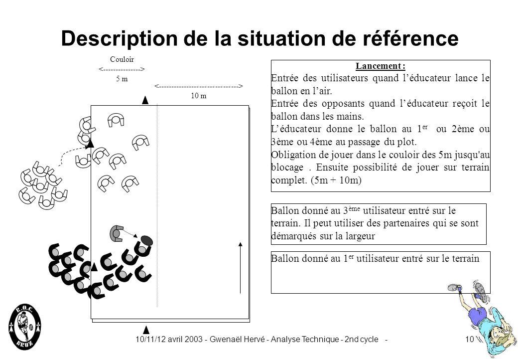 10/11/12 avril 2003 - Gwenaël Hervé - Analyse Technique - 2nd cycle -9 Ouverture des portes Démarquage Joueurs en « avance »Joueurs en « retard » Cell