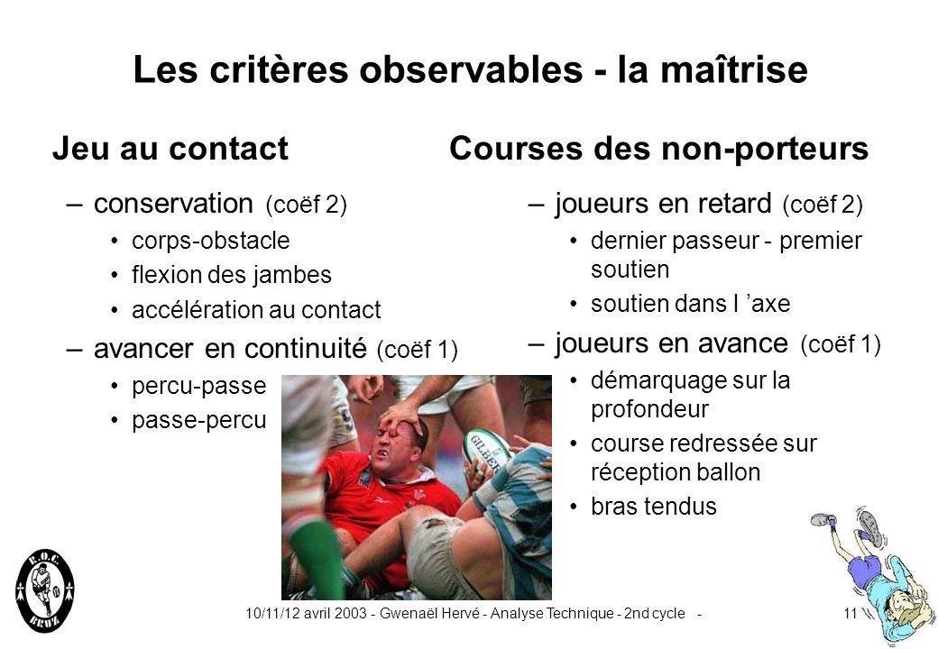 10/11/12 avril 2003 - Gwenaël Hervé - Analyse Technique - 2nd cycle -10 Lancement : Entrée des utilisateurs quand léducateur lance le ballon en lair.