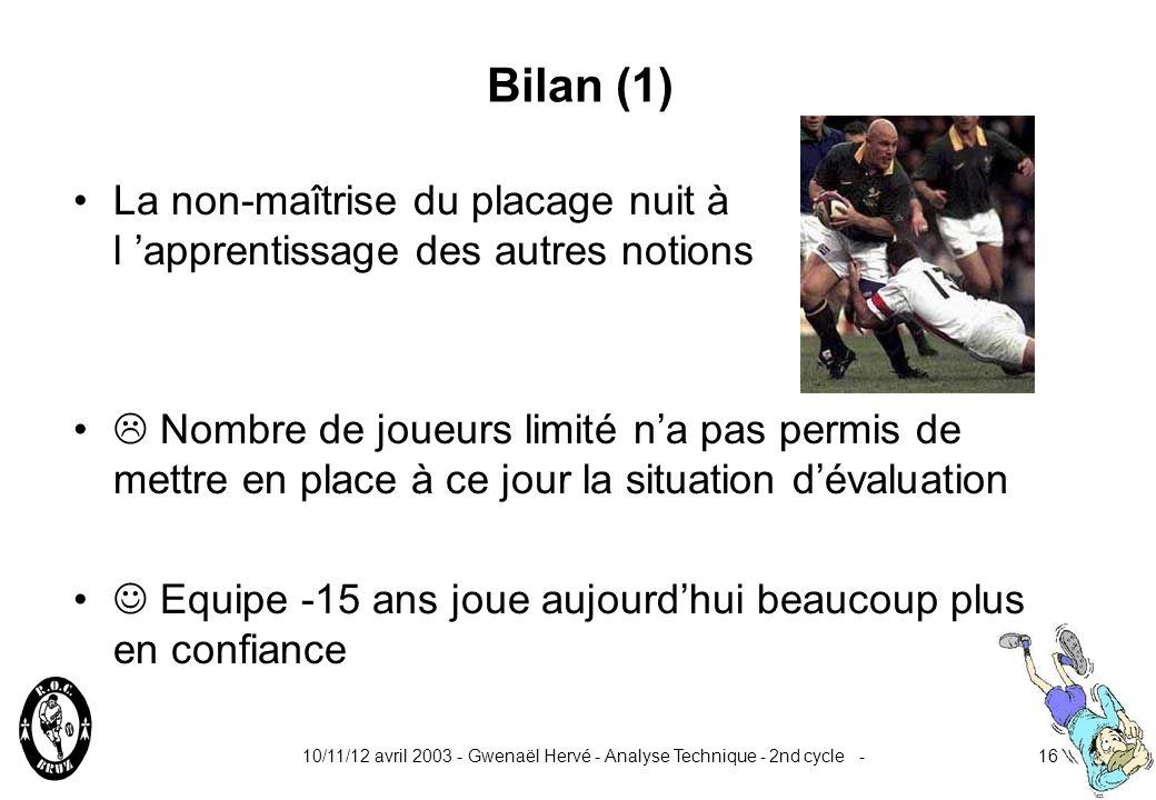 10/11/12 avril 2003 - Gwenaël Hervé - Analyse Technique - 2nd cycle -15 Evolution sur plusieurs évaluations successives (exemple fictif)