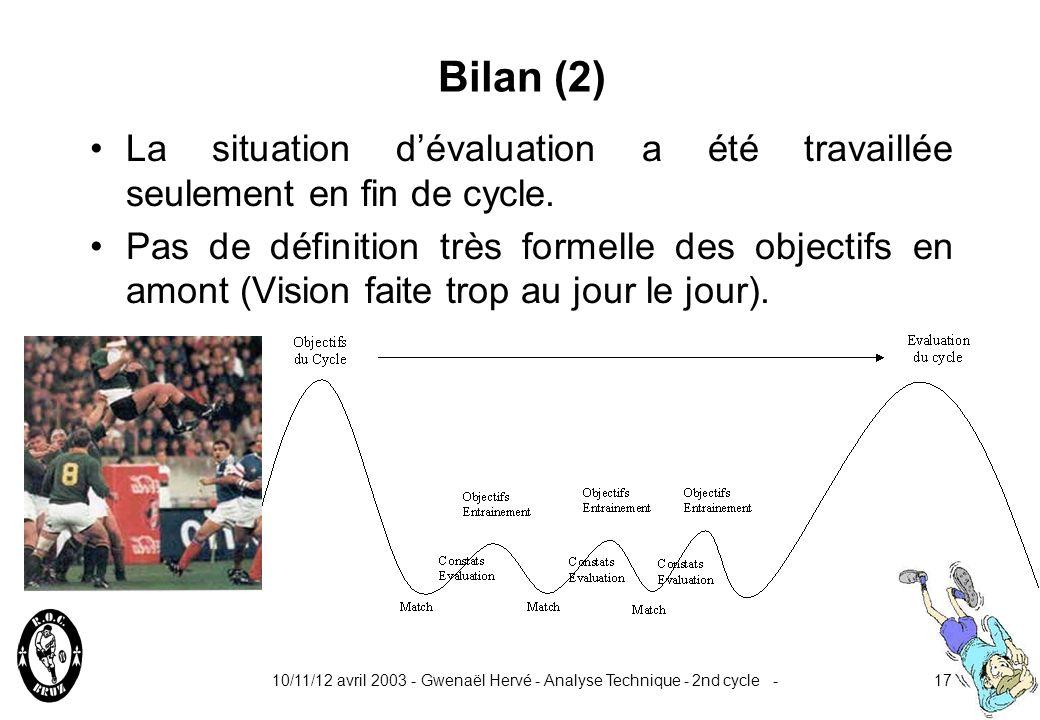 10/11/12 avril 2003 - Gwenaël Hervé - Analyse Technique - 2nd cycle -16 Bilan (1) La non-maîtrise du placage nuit à l apprentissage des autres notions