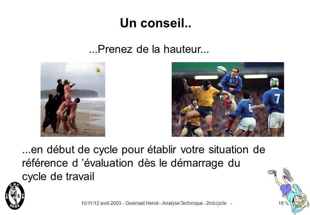10/11/12 avril 2003 - Gwenaël Hervé - Analyse Technique - 2nd cycle -17 Bilan (2) La situation dévaluation a été travaillée seulement en fin de cycle.