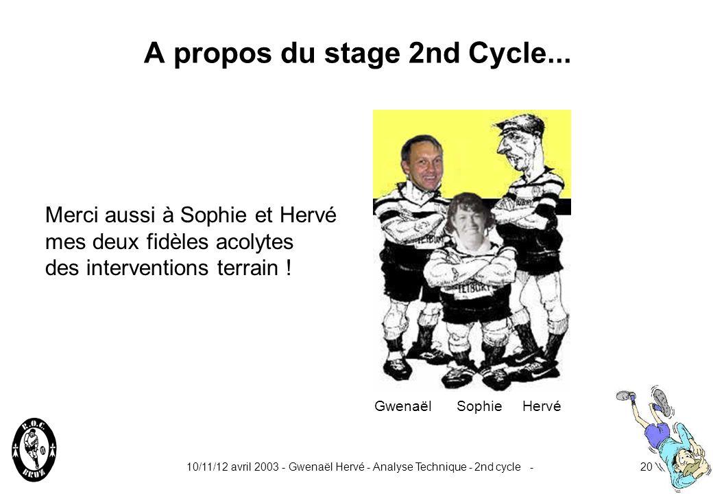 10/11/12 avril 2003 - Gwenaël Hervé - Analyse Technique - 2nd cycle -19 Evaluation - moyen d action L'évaluation permet de : Valider les acquisitions