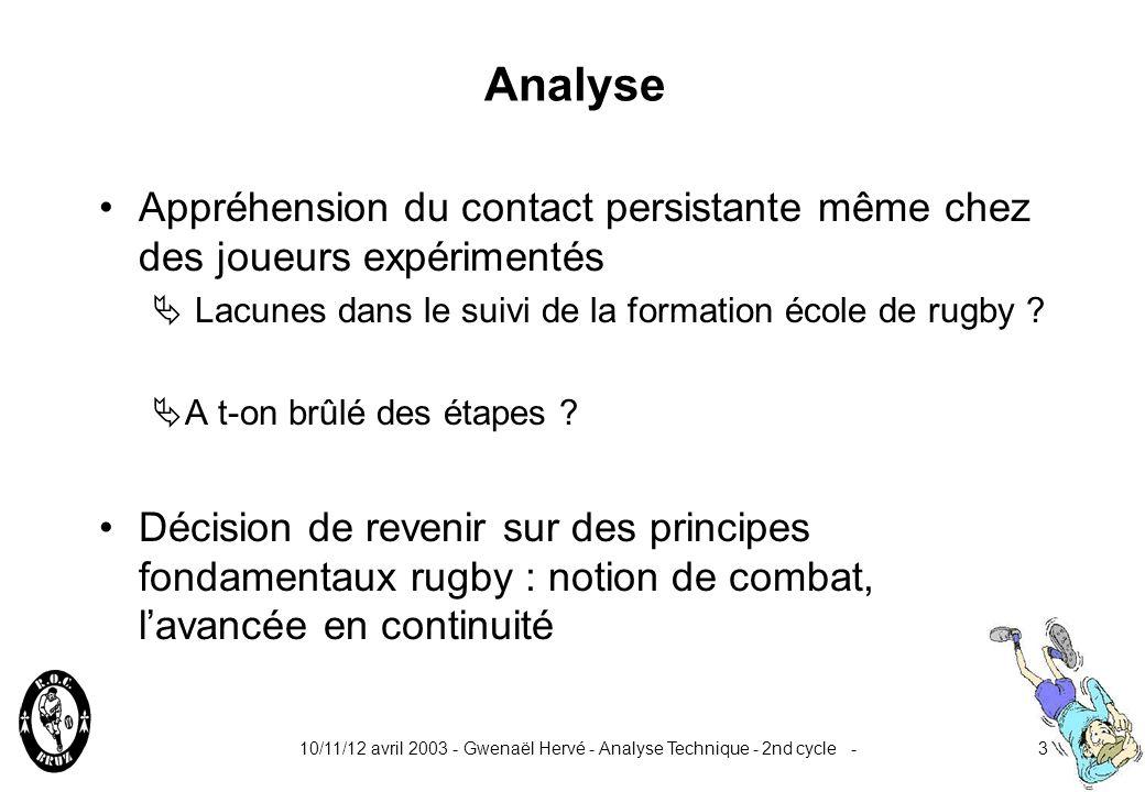 10/11/12 avril 2003 - Gwenaël Hervé - Analyse Technique - 2nd cycle -3 Analyse Appréhension du contact persistante même chez des joueurs expérimentés Lacunes dans le suivi de la formation école de rugby .