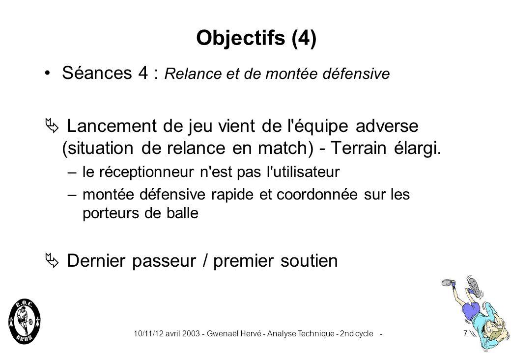 10/11/12 avril 2003 - Gwenaël Hervé - Analyse Technique - 2nd cycle -7 Objectifs (4) Séances 4 : Relance et de montée défensive Lancement de jeu vient de l équipe adverse (situation de relance en match) - Terrain élargi.