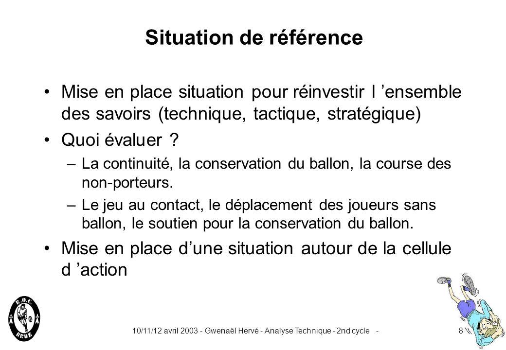 10/11/12 avril 2003 - Gwenaël Hervé - Analyse Technique - 2nd cycle -8 Situation de référence Mise en place situation pour réinvestir l ensemble des savoirs (technique, tactique, stratégique) Quoi évaluer .
