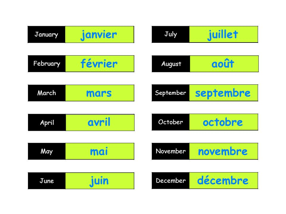 janvier January juillet July février February août August mars March septembre September avril April octobre October mai May novembre November juin June décembre December Cultural awareness: months in French, in the written form, do not start with a capital letter .