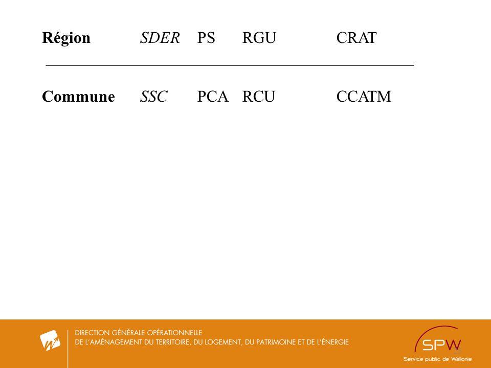 25 Région SDER PS RGU CRAT _____________________________________________ Commune SSC PCA RCU CCATM