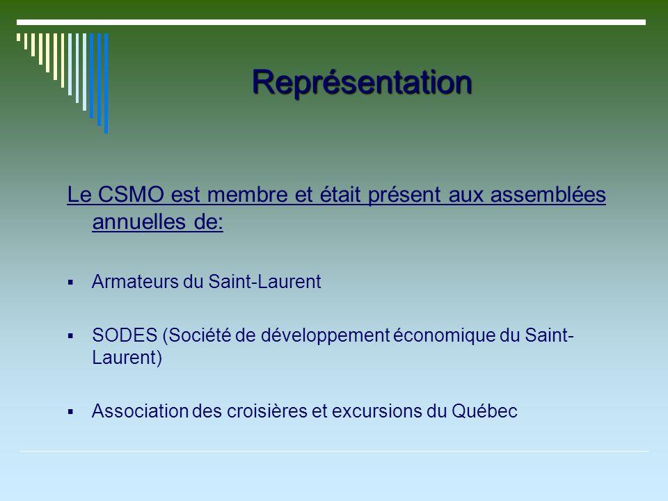 Représentation Le CSMO est membre et était présent aux assemblées annuelles de: Armateurs du Saint-Laurent SODES (Société de développement économique du Saint- Laurent) Association des croisières et excursions du Québec