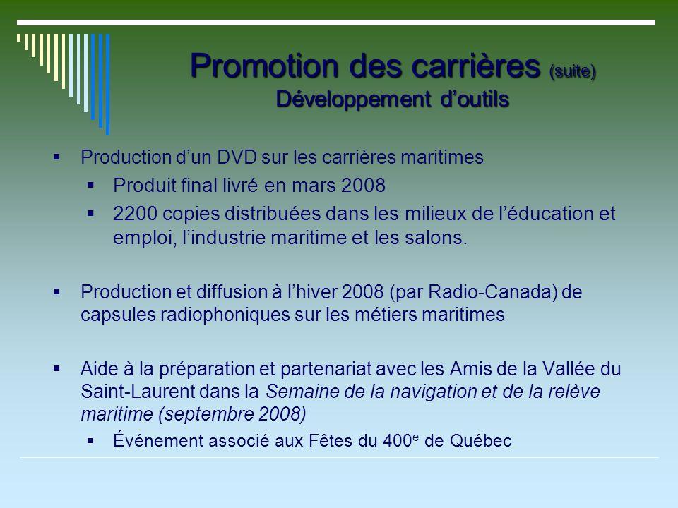 Promotion des carrières (suite) Développement doutils Production dun DVD sur les carrières maritimes Produit final livré en mars 2008 2200 copies distribuées dans les milieux de léducation et emploi, lindustrie maritime et les salons.