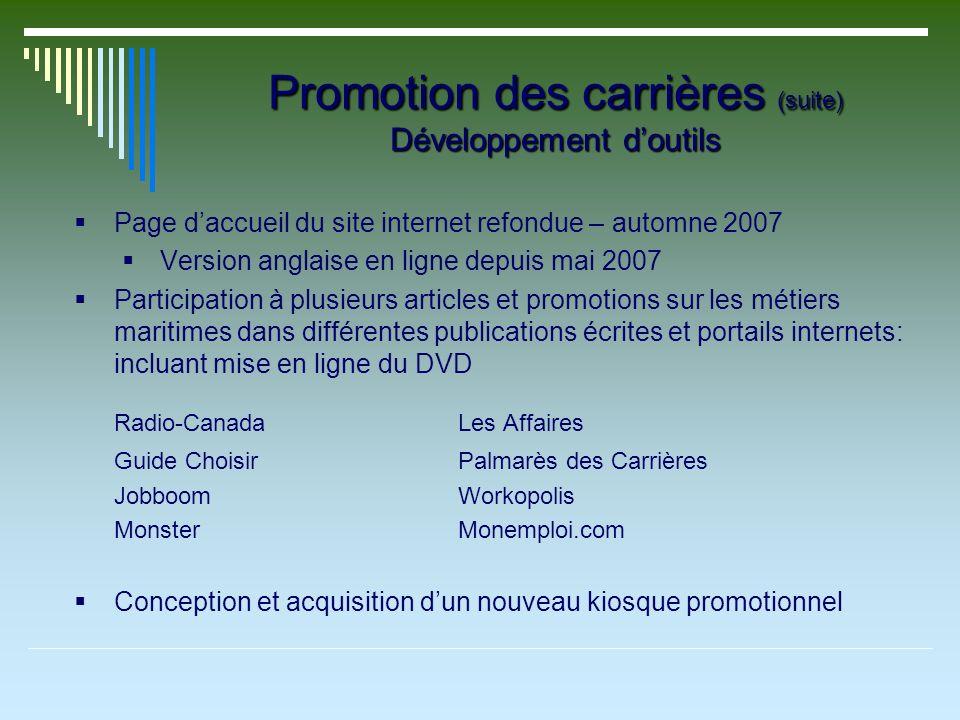 Promotion des carrières (suite) Développement doutils Page daccueil du site internet refondue – automne 2007 Version anglaise en ligne depuis mai 2007