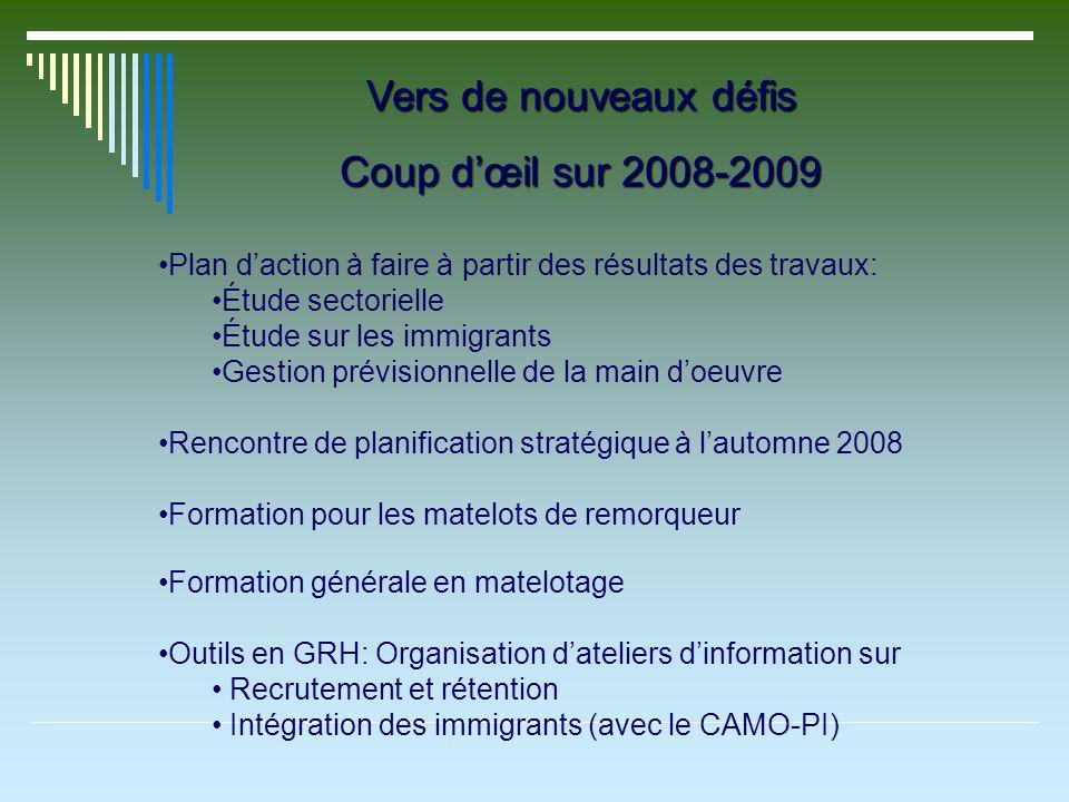 Vers de nouveaux défis Coup dœil sur 2008-2009 Plan daction à faire à partir des résultats des travaux: Étude sectorielle Étude sur les immigrants Ges