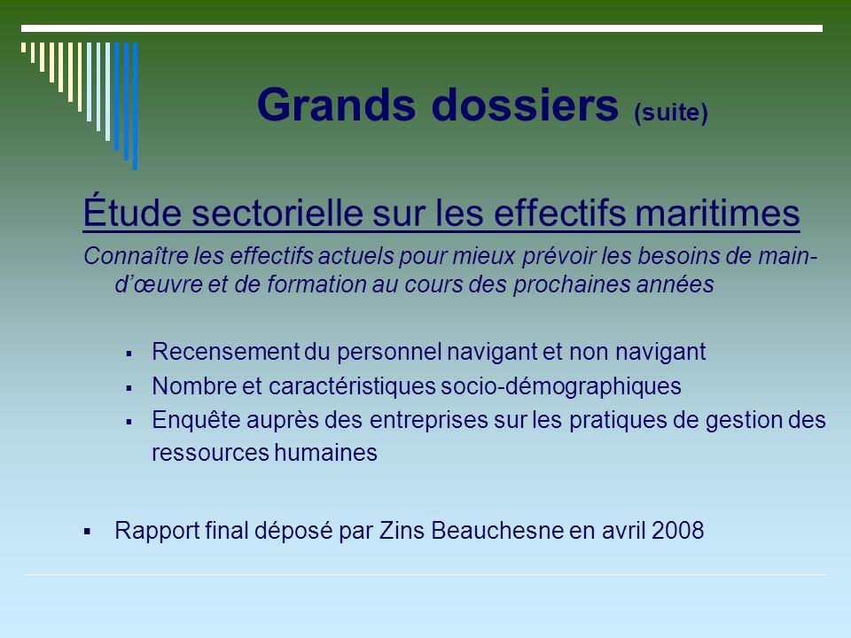 Grands dossiers (suite) Étude sectorielle sur les effectifs maritimes Connaître les effectifs actuels pour mieux prévoir les besoins de main- dœuvre e