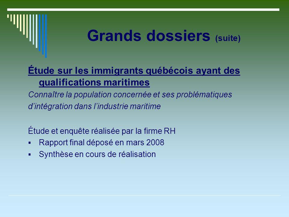 Grands dossiers (suite) Étude sur les immigrants québécois ayant des qualifications maritimes Connaître la population concernée et ses problématiques dintégration dans lindustrie maritime Étude et enquête réalisée par la firme RH Rapport final déposé en mars 2008 Synthèse en cours de réalisation