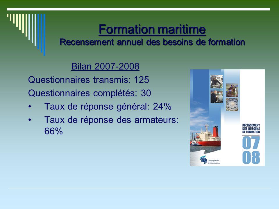 Formation maritime Recensement annuel des besoins de formation Bilan 2007-2008 Questionnaires transmis: 125 Questionnaires complétés: 30 Taux de réponse général: 24% Taux de réponse des armateurs: 66%