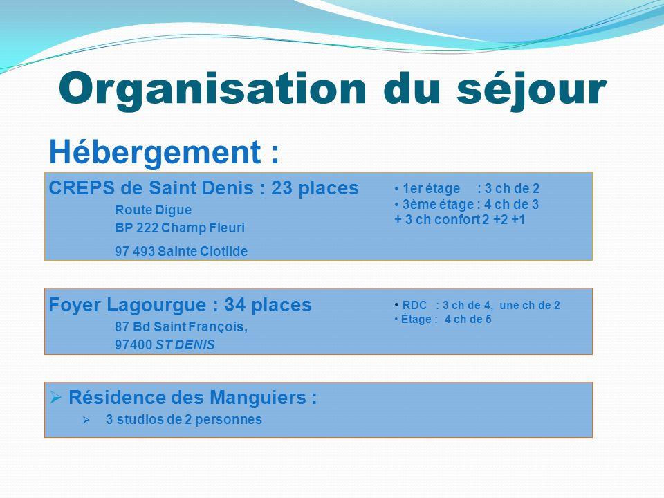 Le transport Aller : Départ le mercredi 13 avril 2011 à 20h55 de Paris Orly Rendez-vous au stade A.