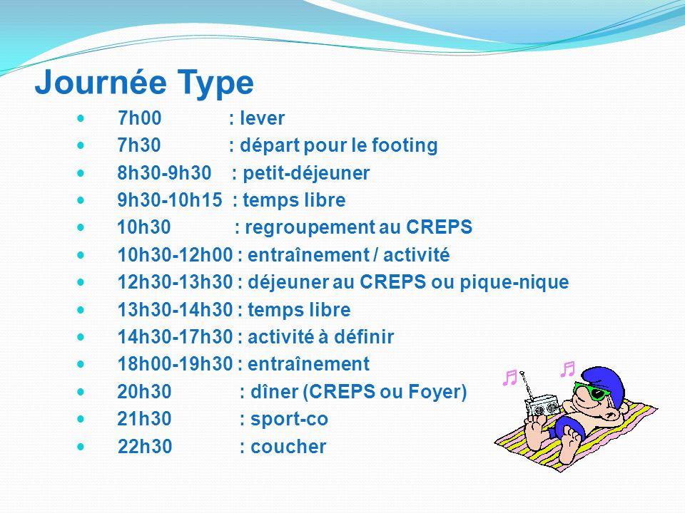 Organisation du séjour Hébergement : CREPS de Saint Denis : 23 places Route Digue BP 222 Champ Fleuri 97 493 Sainte Clotilde Foyer Lagourgue : 34 places 87 Bd Saint François, 97400 ST DENIS Résidence des Manguiers : 3 studios de 2 personnes 1er étage : 3 ch de 2 3ème étage : 4 ch de 3 + 3 ch confort 2 +2 +1 RDC : 3 ch de 4, une ch de 2 Étage : 4 ch de 5