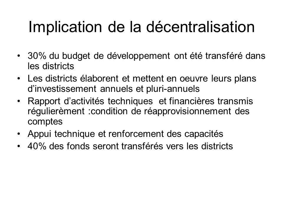 Implication de la décentralisation 30% du budget de développement ont été transféré dans les districts Les districts élaborent et mettent en oeuvre le