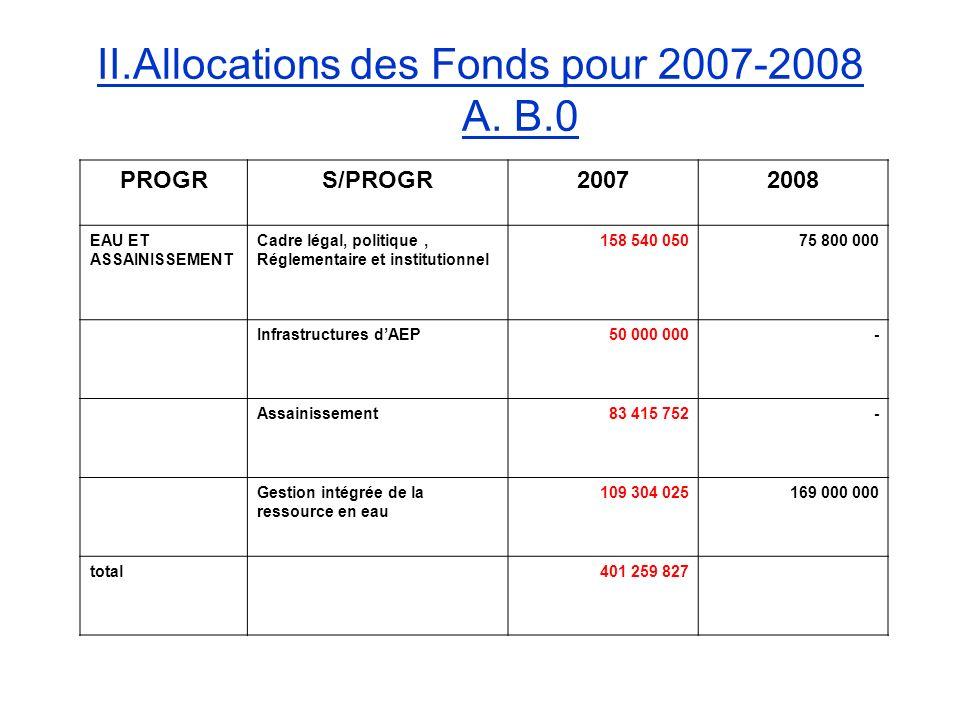 II.Allocations des Fonds pour 2007-2008 A. B.0 PROGRS/PROGR20072008 EAU ET ASSAINISSEMENT Cadre légal, politique, Réglementaire et institutionnel 158