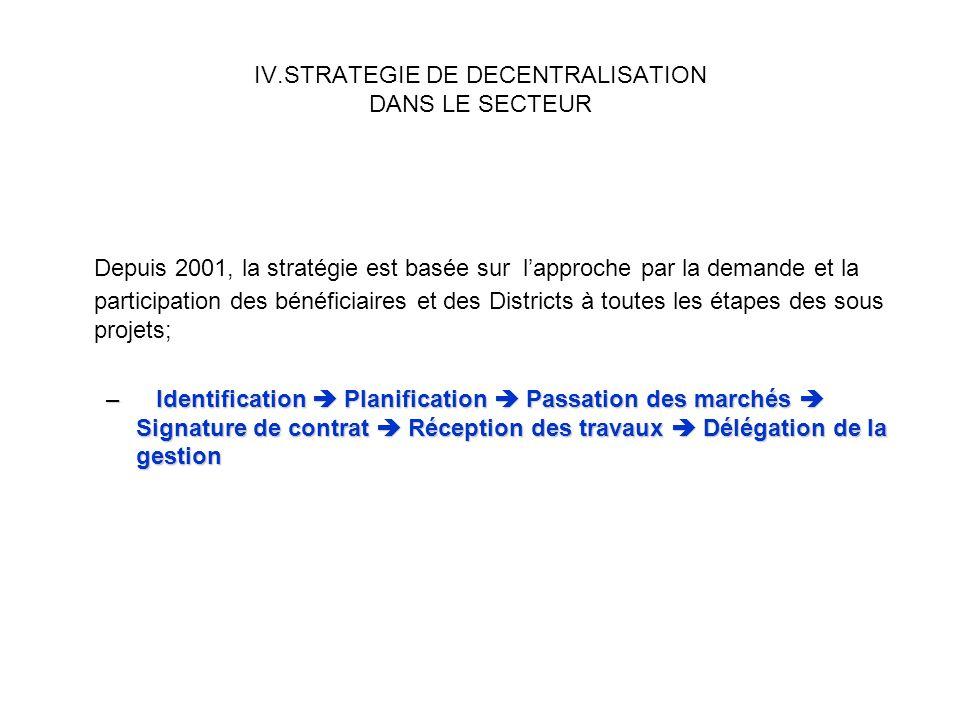 IV.STRATEGIE DE DECENTRALISATION DANS LE SECTEUR Depuis 2001, la stratégie est basée sur lapproche par la demande et la participation des bénéficiaire