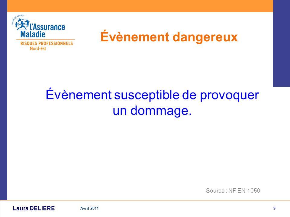 10 Avril 2011 Laura DELIERE Risque Combinaison de : La probabilité de survenu dun dommage La gravité du dommage Source : NF EN 1050