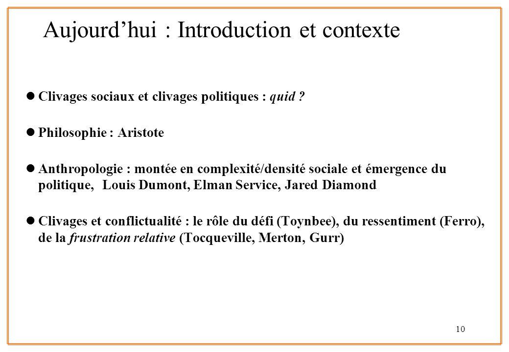 10 Aujourdhui : Introduction et contexte lClivages sociaux et clivages politiques : quid ? lPhilosophie : Aristote lAnthropologie : montée en complexi