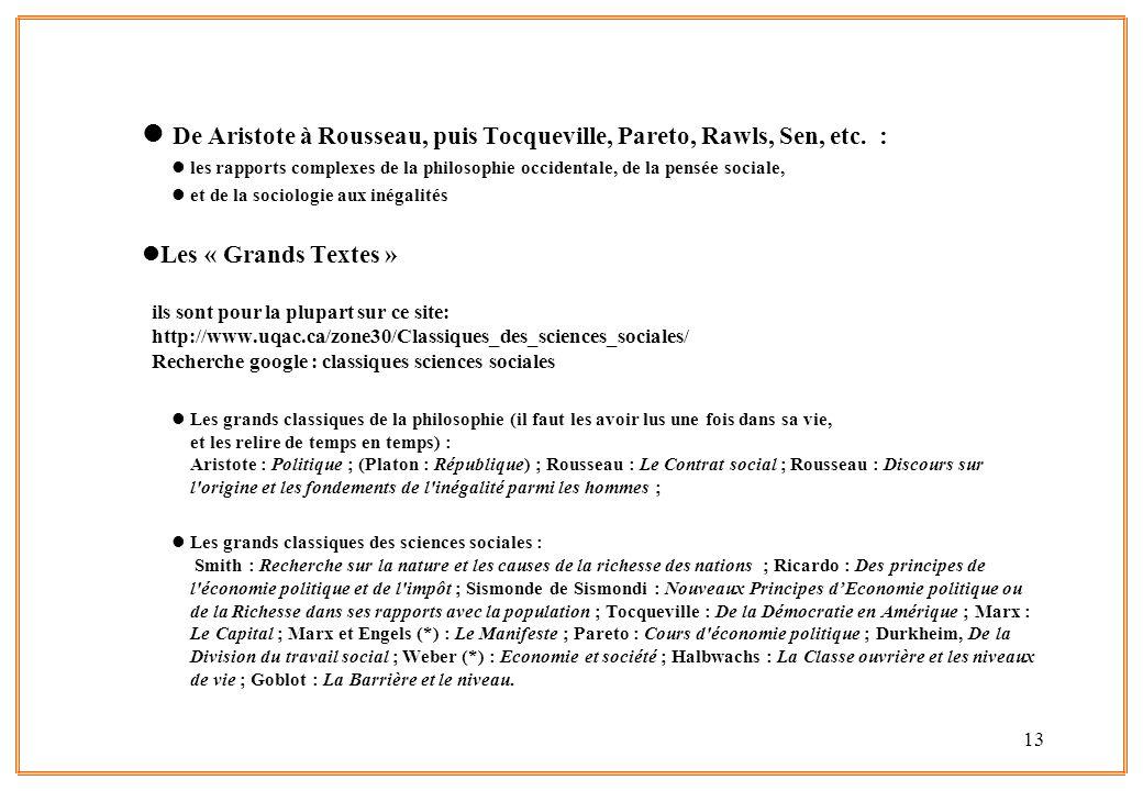 13 l De Aristote à Rousseau, puis Tocqueville, Pareto, Rawls, Sen, etc. : lles rapports complexes de la philosophie occidentale, de la pensée sociale,