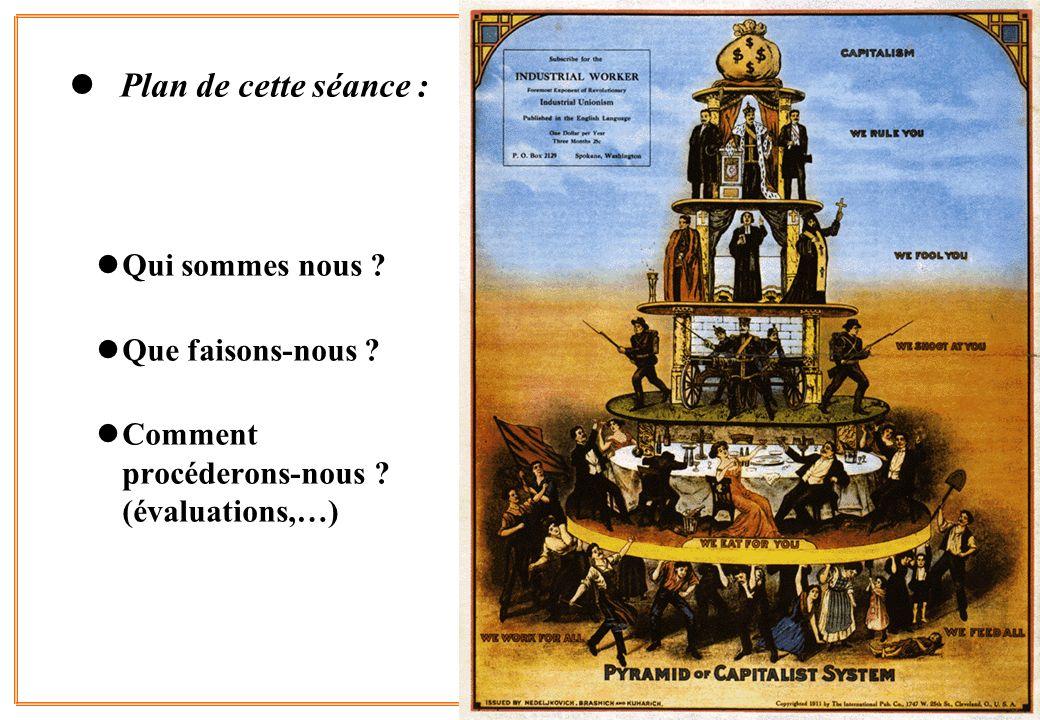 13 l De Aristote à Rousseau, puis Tocqueville, Pareto, Rawls, Sen, etc.