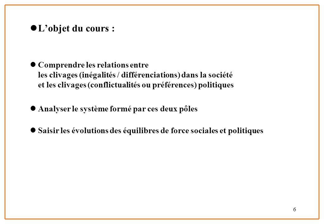 6 lLobjet du cours : lComprendre les relations entre les clivages (inégalités / différenciations) dans la société et les clivages (conflictualités ou