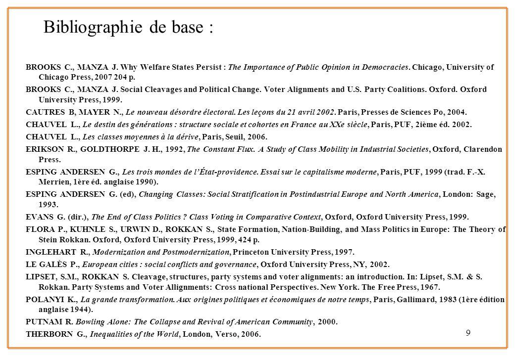 10 Aujourdhui : Introduction et contexte lClivages sociaux et clivages politiques : quid .