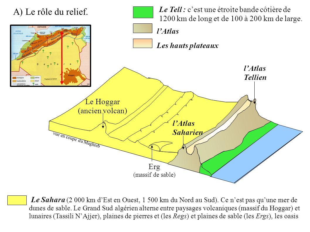Le Tell : cest une étroite bande côtière de 1200 km de long et de 100 à 200 km de large.