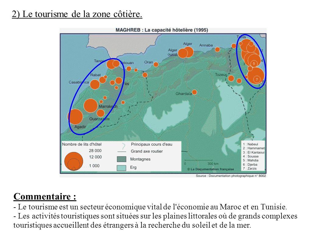 2) Le tourisme de la zone côtière.