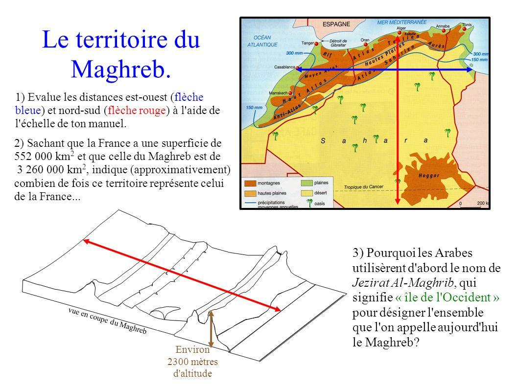 Algérie Maroc Tunisie Faibles densités (moins de 20 hab/km 2 ) Densités fortes ( plus de 85 hab/Km 2 ) Densités moyennes (entre 20 et 85 hab/km 2 ) Axes de communication Pôles urbains 2) Un réseau routier nord / sud.