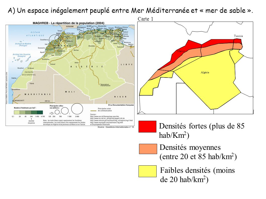 Carte 1: Algérie Maroc Tunisie Faibles densités (moins de 20 hab/km 2 ) Densités fortes (plus de 85 hab/Km 2 ) Densités moyennes (entre 20 et 85 hab/km 2 ) Principaux pôles urbains La répartition de la population au Maghreb.