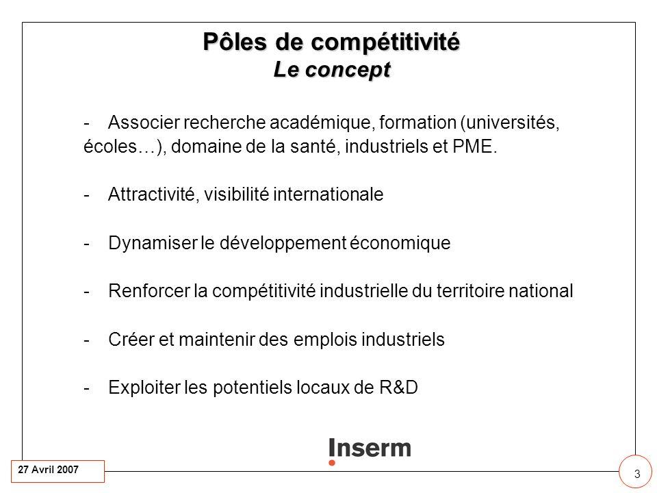 27 Avril 2007 3 3 11 Pôles de compétitivité Le concept -Associer recherche académique, formation (universités, écoles…), domaine de la santé, industriels et PME.