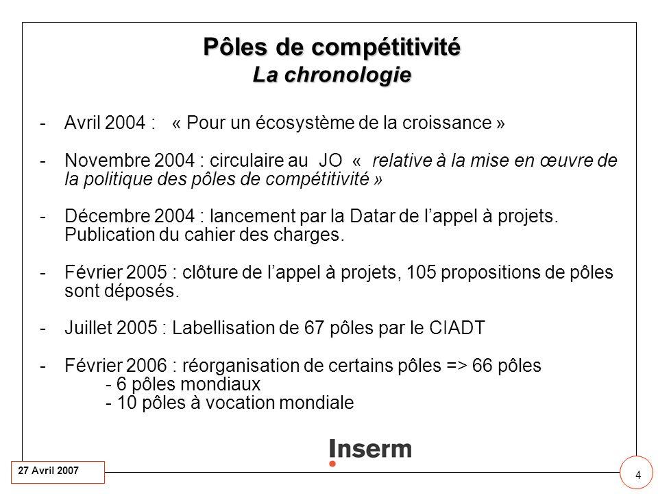 27 Avril 2007 4 4 11 Pôles de compétitivité La chronologie -Avril 2004 : « Pour un écosystème de la croissance » -Novembre 2004 : circulaire au JO « relative à la mise en œuvre de la politique des pôles de compétitivité » -Décembre 2004 : lancement par la Datar de lappel à projets.