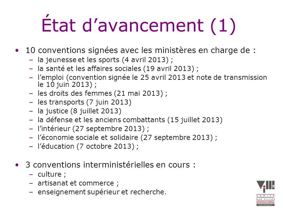 État davancement (2) Six conventions signées avec les associations nationales délus : –lARF (13 février 2013) ; –lADCF (27 mai 2013) ; –Ville et banlieue (19 septembre 2013) ; –La FVM (25 septembre 2013) ; –LADF (11 octobre 2013); –LAMGVF et lACUF (30 octobre 3013).