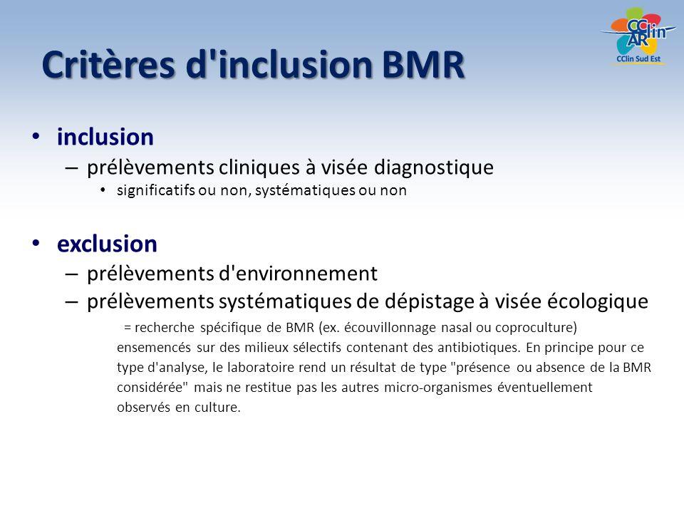 Critères d'inclusion BMR inclusion – prélèvements cliniques à visée diagnostique significatifs ou non, systématiques ou non exclusion – prélèvements d