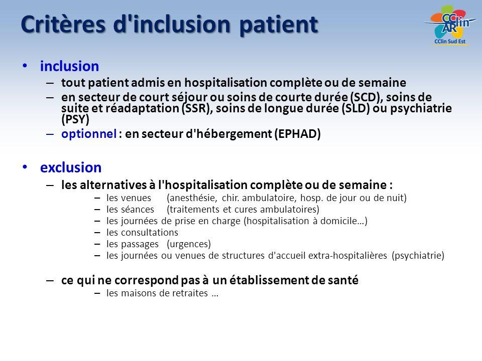 Critères d'inclusion patient inclusion – tout patient admis en hospitalisation complète ou de semaine – en secteur de court séjour ou soins de courte