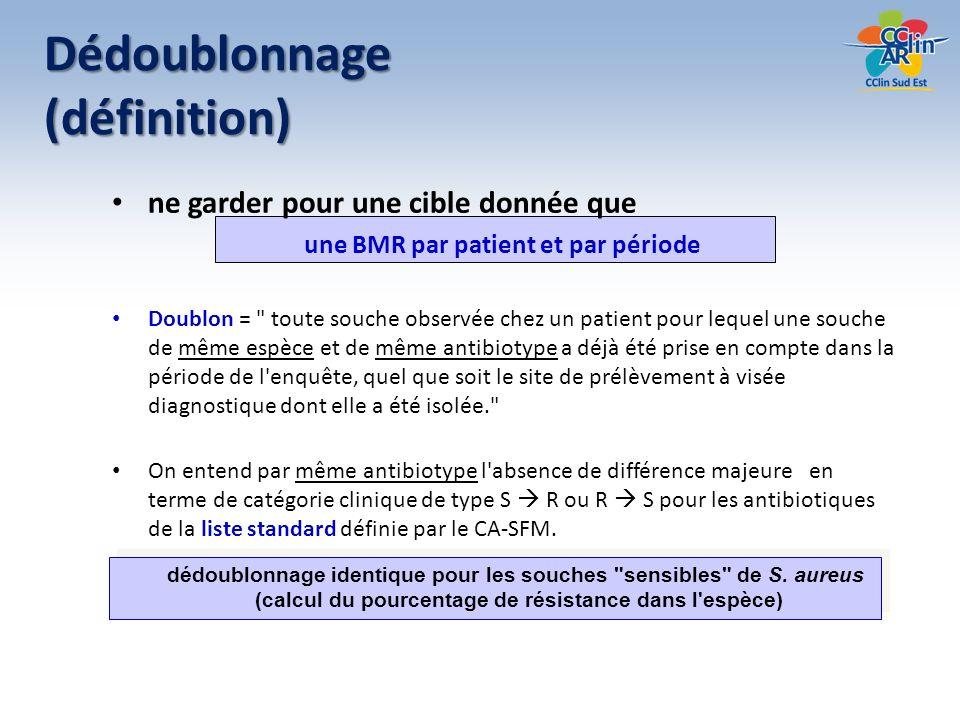 Dédoublonnage (définition) ne garder pour une cible donnée que une BMR par patient et par période Doublon =