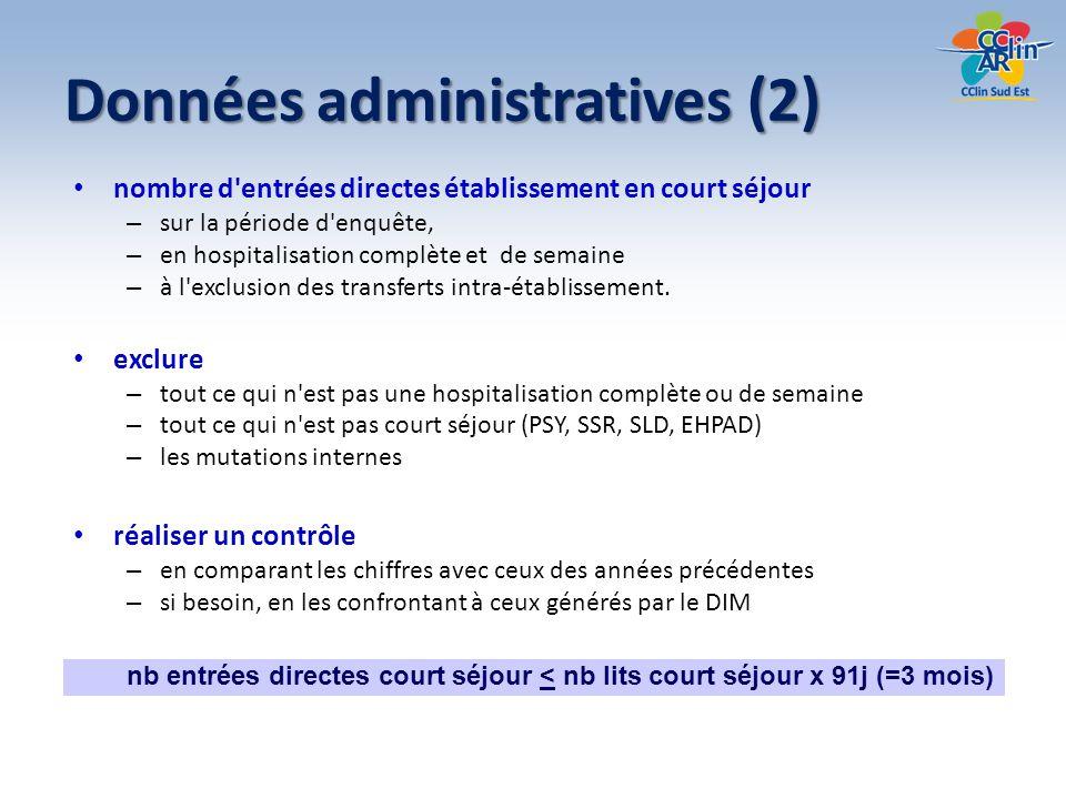 Données administratives (2) nombre d'entrées directes établissement en court séjour – sur la période d'enquête, – en hospitalisation complète et de se