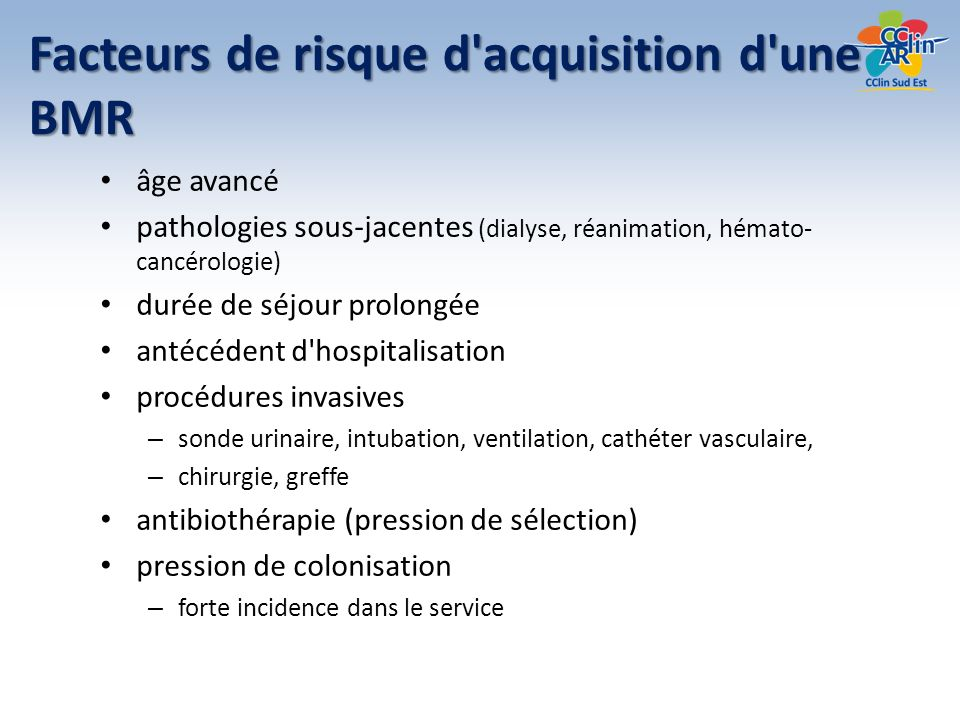 Liste des antibiotiques à tester pour S.