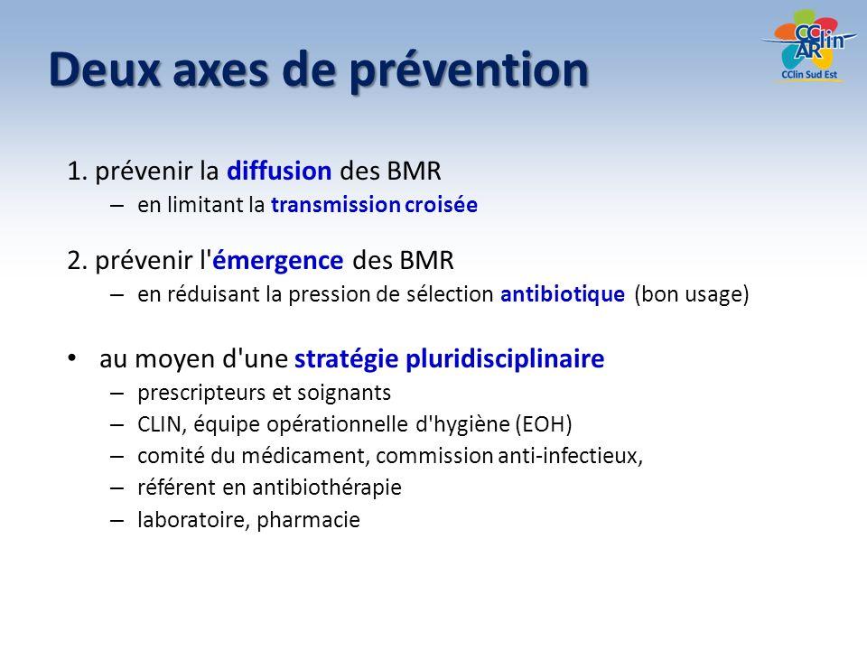 Dédoublonnage (exemples - 1) 1 patient, 1 LBA puis 5 hémocultures et 1 ECBU positives à SARM (même séjour ou non) – ne compter qu 1 SARM – tenir compte du 1er prélèvement à visée diagnostique positif durant la période 1 patient avec 1 SARM et 1 SASM (même séjour ou non) – compter 1 SARM (et 1 SASM pour le dénominateur) 1 patient, 3 séjours dans l établissement avec à chaque fois une infection urinaire à K.